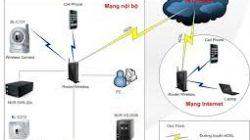 Lắp đặt camera giám sát và thiết bị an ninh khu đô thị Trên cả nước thumbnail