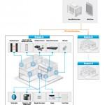 Lắp đặt camera giám sát cho quỹ tín dụng
