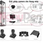 giai phap lap dat camera cho thang may