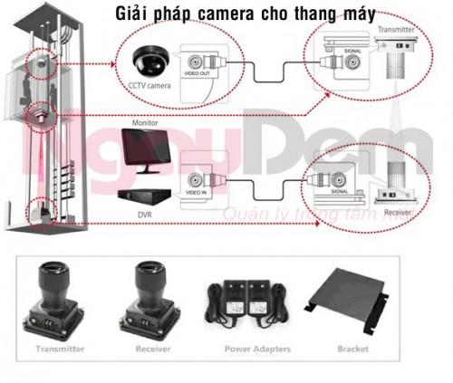 Giai-phap-lap-dat-camera-cho-thang-may