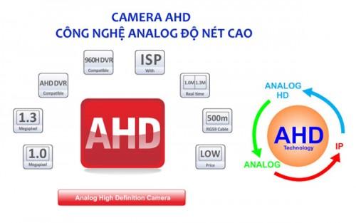 cong-nghe-camera-ahd