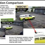 Công nghệ camera HD-CVI