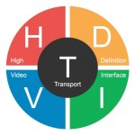 Công nghệ camera HD-TVI