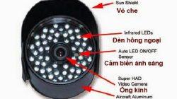 Cấu tạo và sơ đồ nguyên lý hoạt động của camera quan sát thumbnail