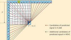 Tìm hiểu các chuẩn nén hình ảnh trong hệ thống camera quan sát thumbnail
