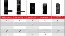 Phân phối khóa cửa điện tử thông minh Hafele chính hãng thumbnail