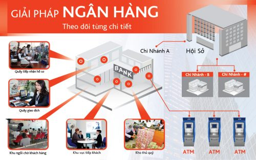 lap-dat-camera-ngan-hang-vpbank