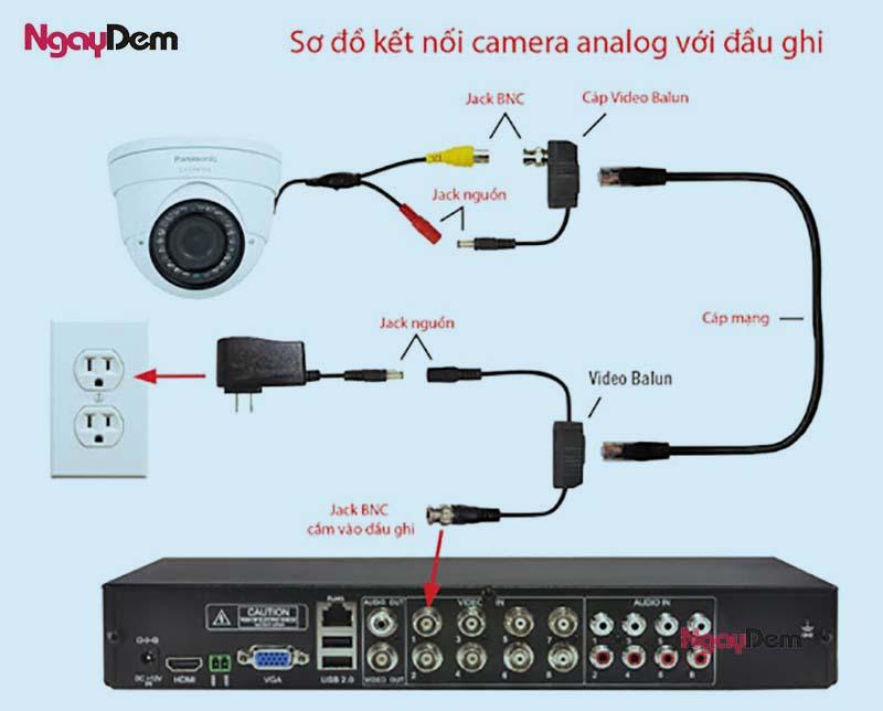 dây nguồn và dây tín hiệu camera giám sát biệt thự