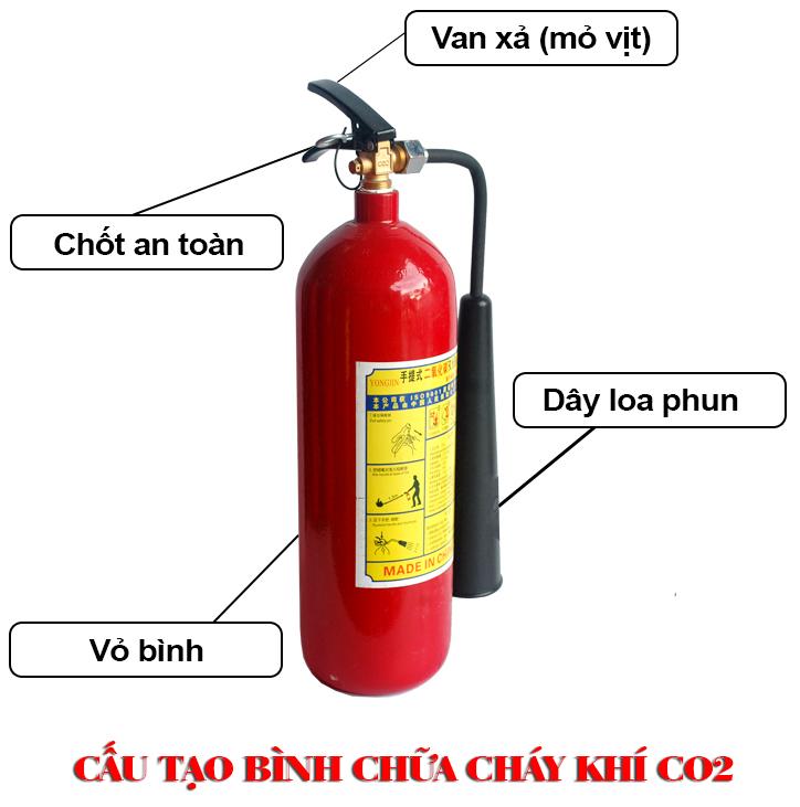 cấu tạo bình chữa cháy co2-mt3