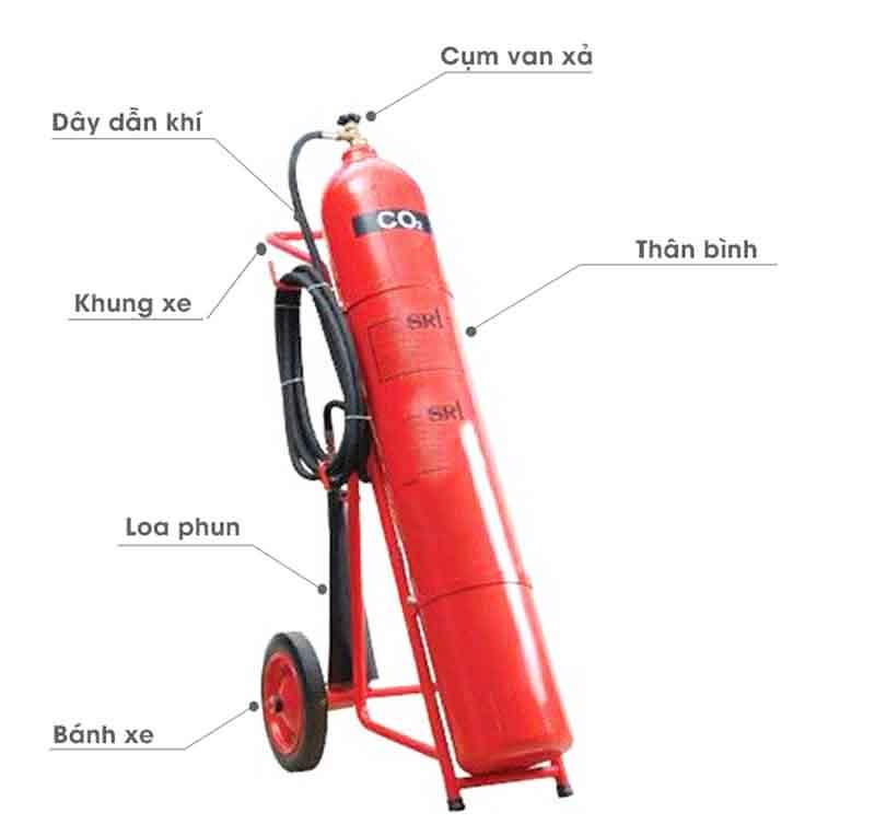 cấu tạo bình chữa cháy co2 24kg xe đẩy