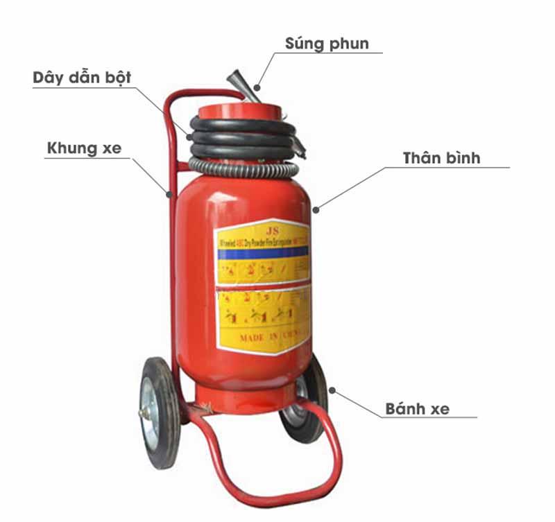 cấu tạo bình chữa cháy bột 35kg