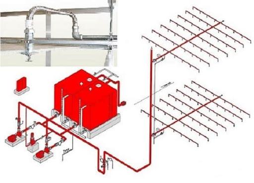 Hệ thống chữa cháy vách tường